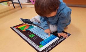 Tabla periódica - Pisando el suelo